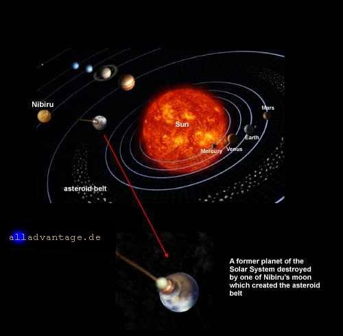 Zielscheibe Erde? Kosmische Geschosse auf Kollisionskurs